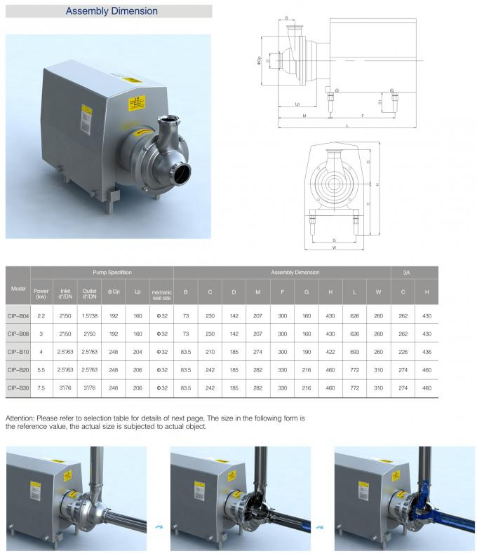 3A CE CIP - 30 High Purity Pumps with Console for flow control