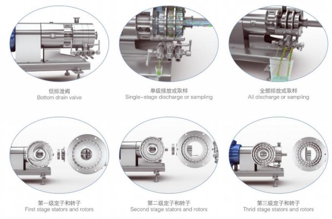 Solution Multi Stage High Purity Pumps For Samsh And Emulsificating , Mixing